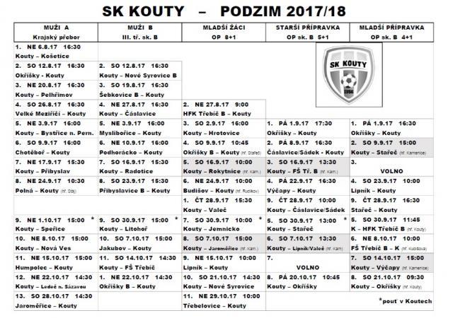 Aktuální rozlosování soutěží 2017/2018 - Kouty